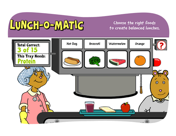 The Lunch-o-Matic game.