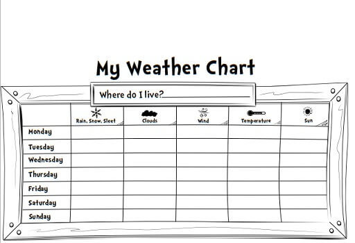 My Weather Chart Kids Coloring Pages Pbs Kids For Parents
